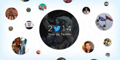 Year on Twitter 2014