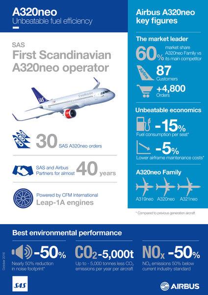 SAS riceve il suo primo Airbus A320neo